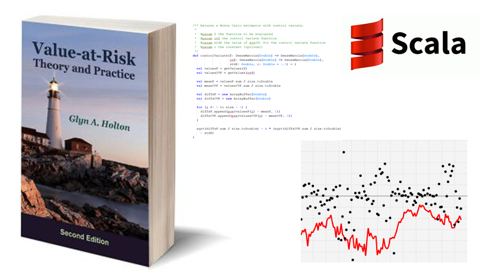 Book cover, Scala code and VaR chart